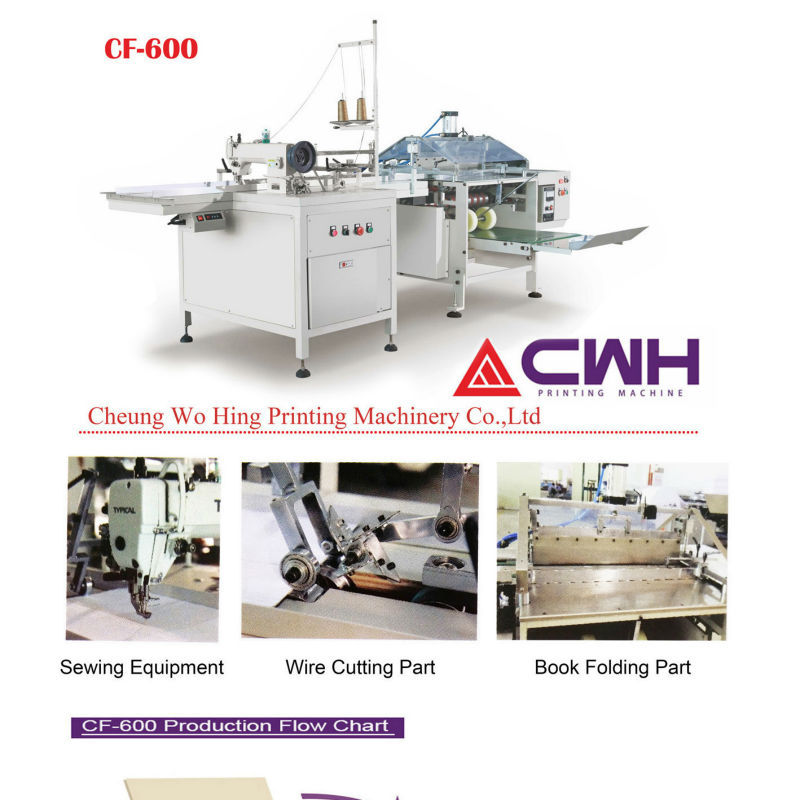 Passbook Central Sewing Machine View CF 40 Book Central Sewing Impressive Central Sewing Machines