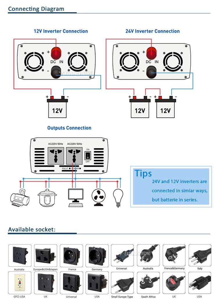 Double Circuit Board Power Inverter 1500w Dc To Ac 12v 220v Output Short  Circuit Protection Power Inverter - Buy Power Inverter 220v 12v,12v 1500w