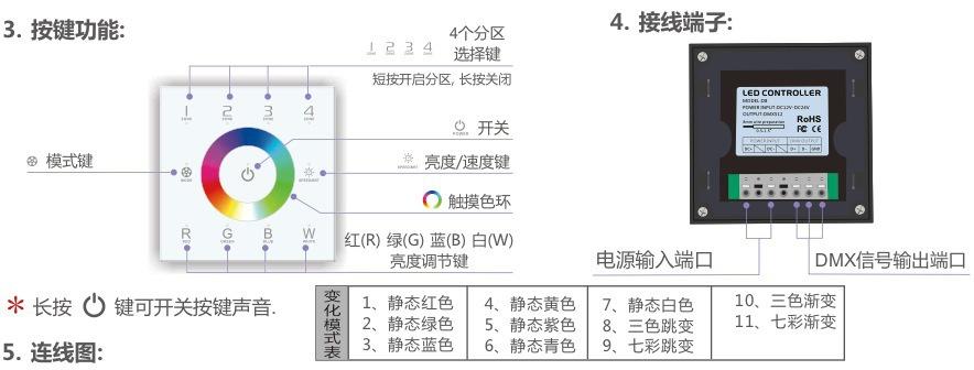 dmx rgbw rgb controller led strip touch panel dmx512 led strip panel wiring diagram #14