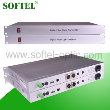 Ethernet Optical Transmitter/receiver | Audio Over Fiber Converter ...