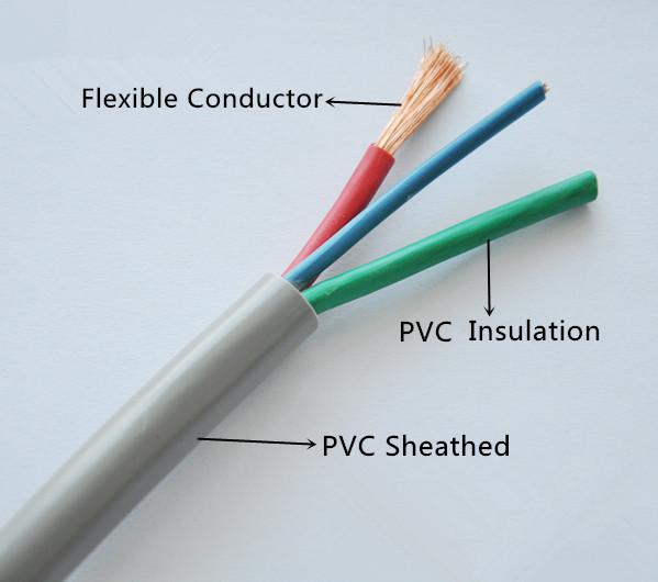2 5 Pvc Cable : Sqmm core pvc insulation copper wire cable buy