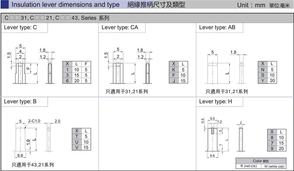 60mm 1k Ohm Single Gang Plastic Lever Carbon Film Slide Potentiometer - Buy  60mm Plastic Lever Slide Potentiometer,60mm Single Gang Slide