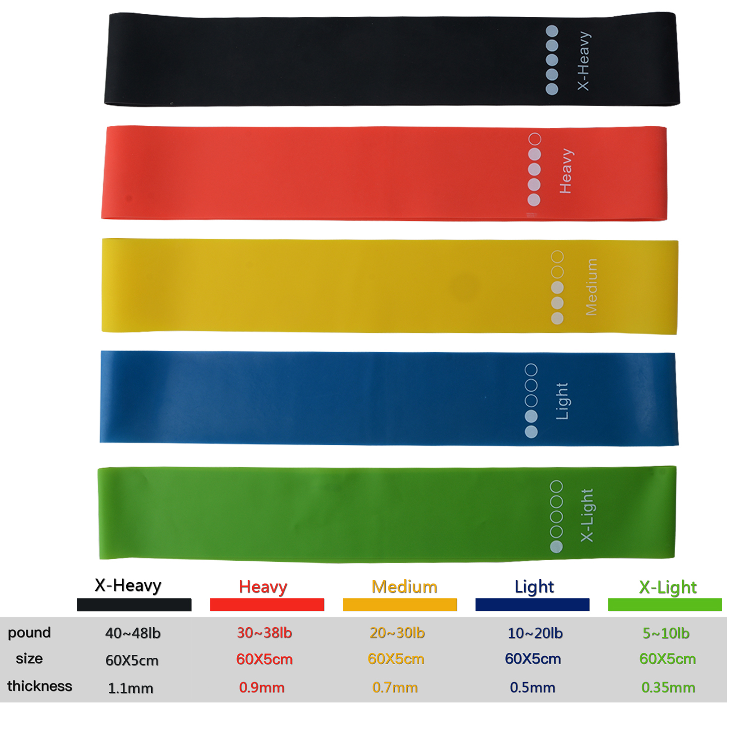 Vertical Jump Trainer Leg Jumping Bounce Training Resistance Band