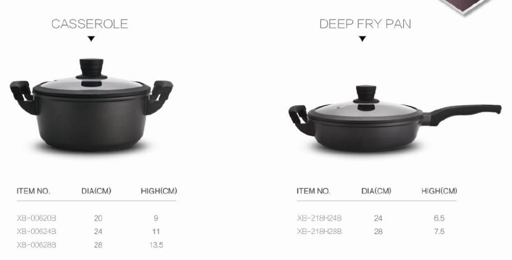 Nonstick Cookware Sets/inside Non Stick Coating Paint/ Cast ...