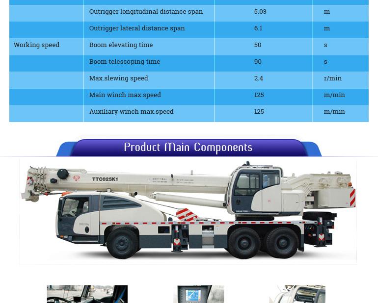 High Hoisting Machine 25 Ton Small Truck Crane For Sale China ...