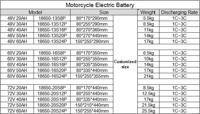 ポータブルリチウム 48v 20ah リチウムイオン電池釣りリール