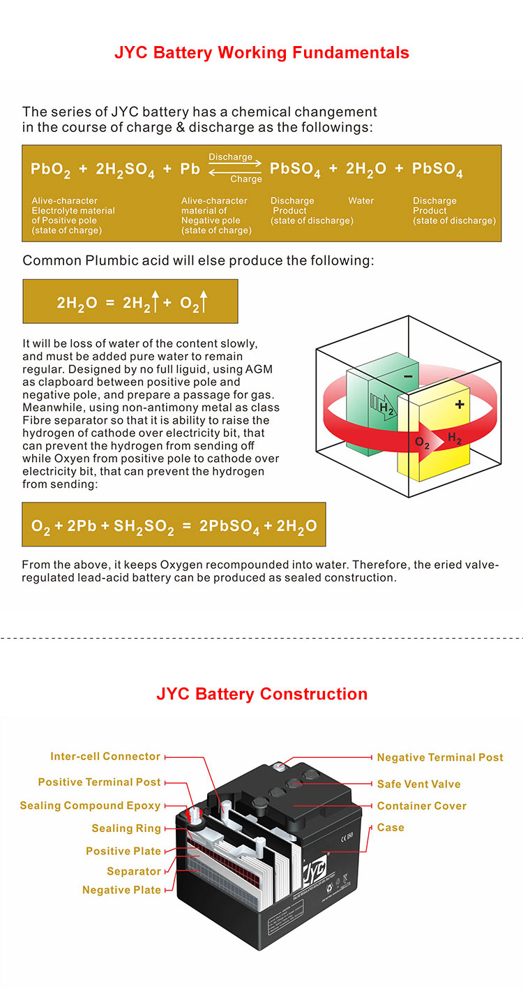 6-0 JYC Battery Working Fundamentals and Construction