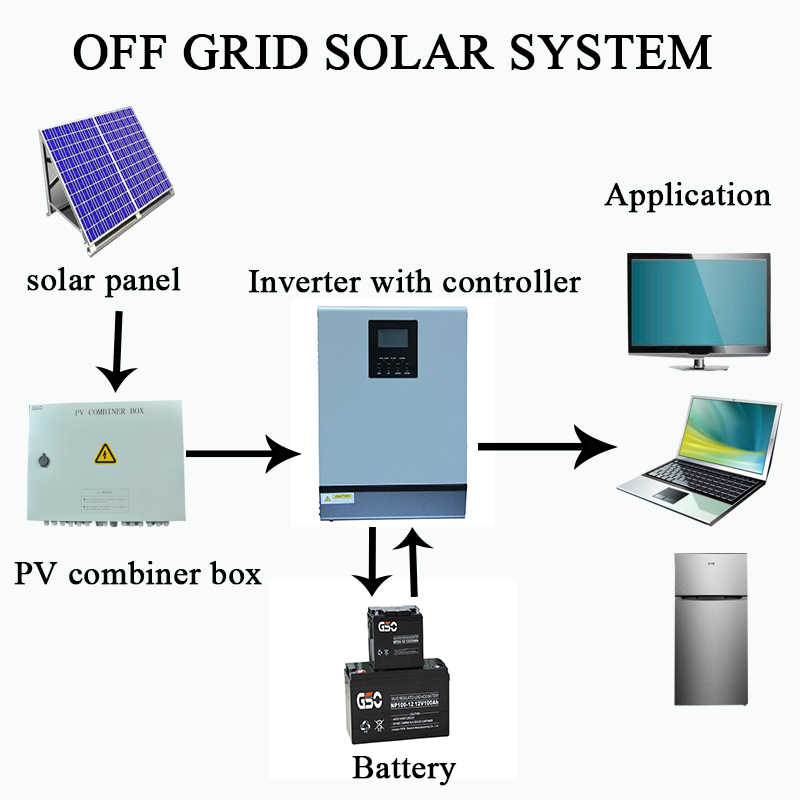 1kw off grid solar system with quality and best price wiring diagram 110 volt socket