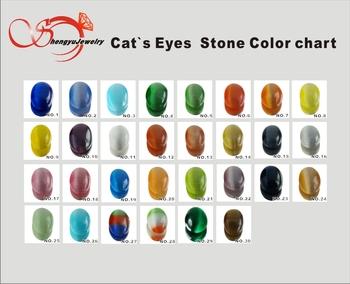 Цветовая схема для глаз