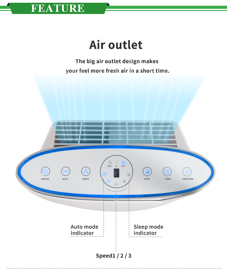 Wholesale household ionic air purifier with led lamp