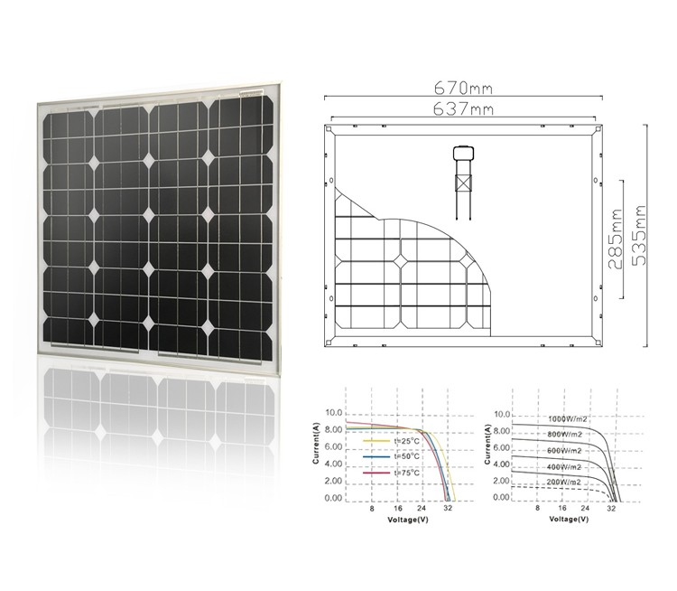 Superior equipments for manufacturing solar panel 50 watt mono from China manufacturer
