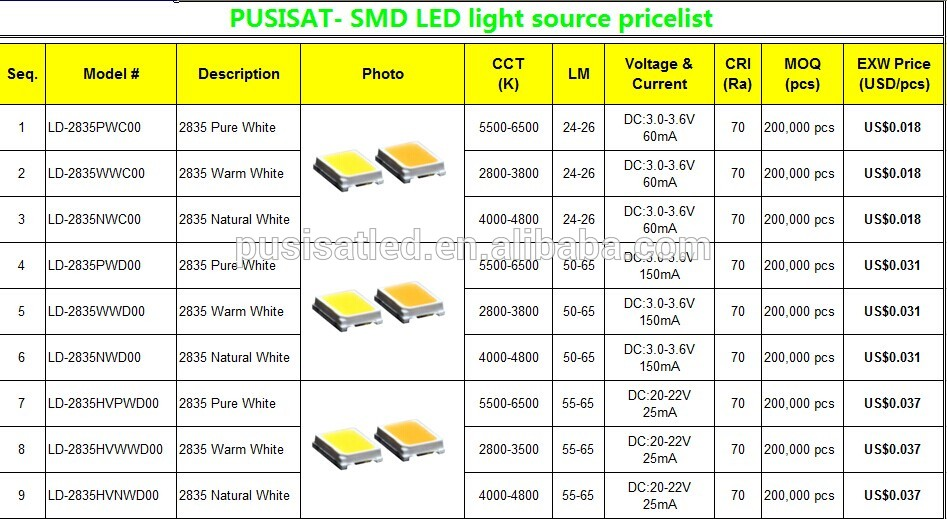 High Voltage Led Smd 2835 Buy Led Smd 2835 2835 Smd Led