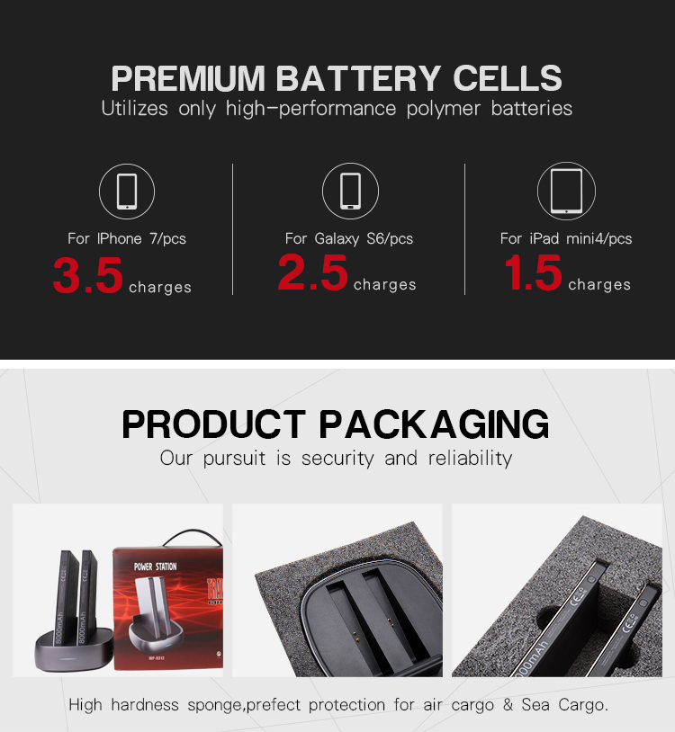 ABS + aluminum 8000mah power bank usb cell phone charging station for restaurants