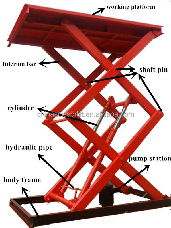 Scissor Lift Platform Hydraulic Stationary Lifting Stage