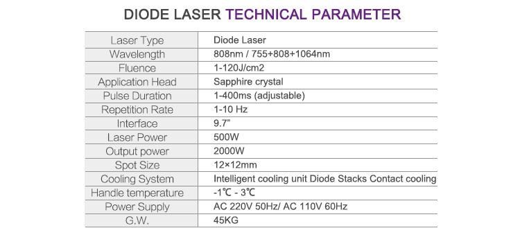 良い効果 808nm ダイオードレーザー脱毛機 ce