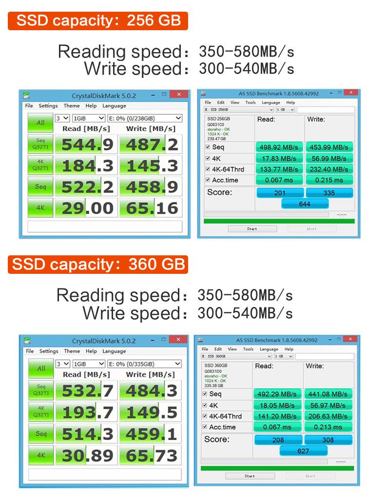 Disque dur KUNUP ssd 120gb 240 gb 480gb 960gb 1 to 2 to disque dur ssd pour ordinateur portable/ordinateur de bureau