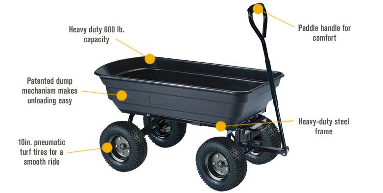 Great Heavy Duty Poly Dump Plastic Garden Dump Cart