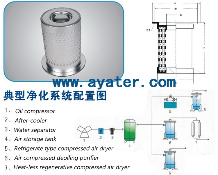 Ayater Supply Oem Kobelco Air Compressor Oil Filter Parts P-ce13 ...