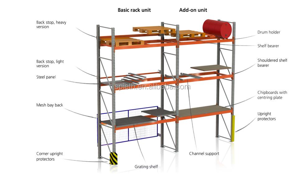 Nanjing Garage Equipment Pallet Rack Accessories Safty
