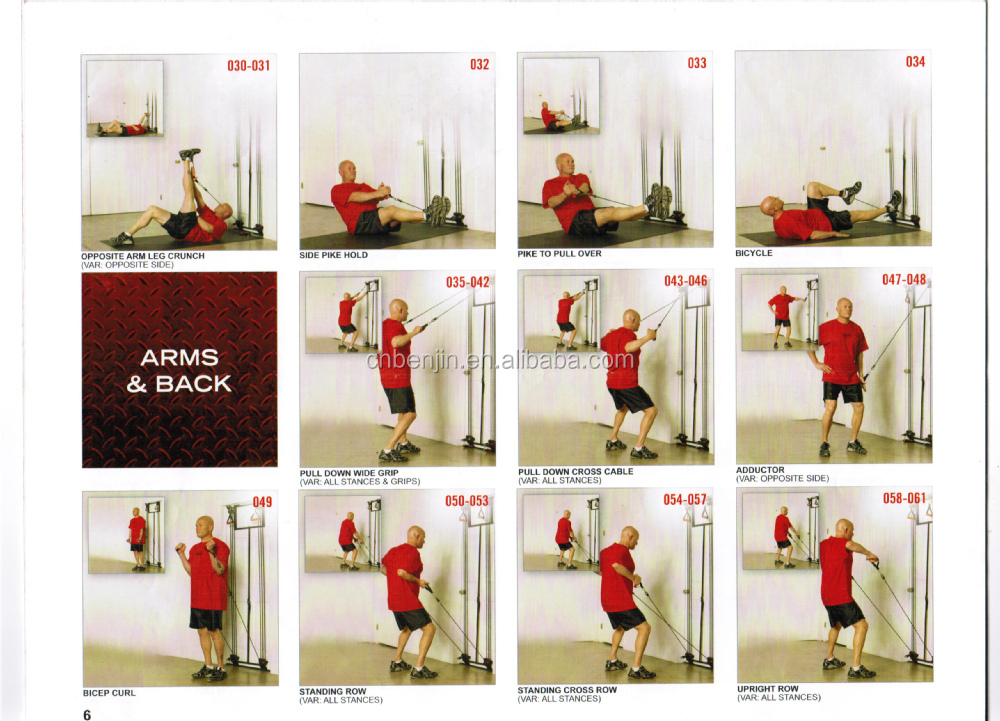 Home Door Gym Tower 200 With 200 Lbs Of Resistance Band