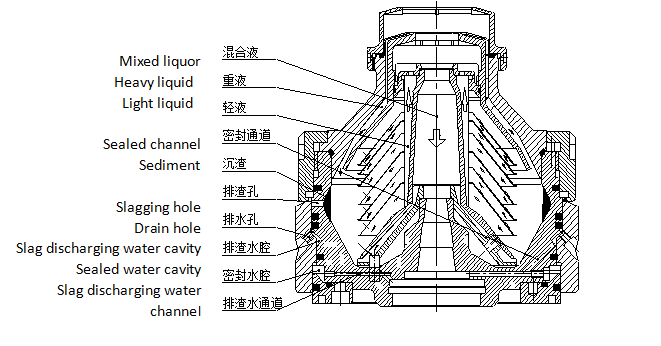 milk cream centrifuge separator machine