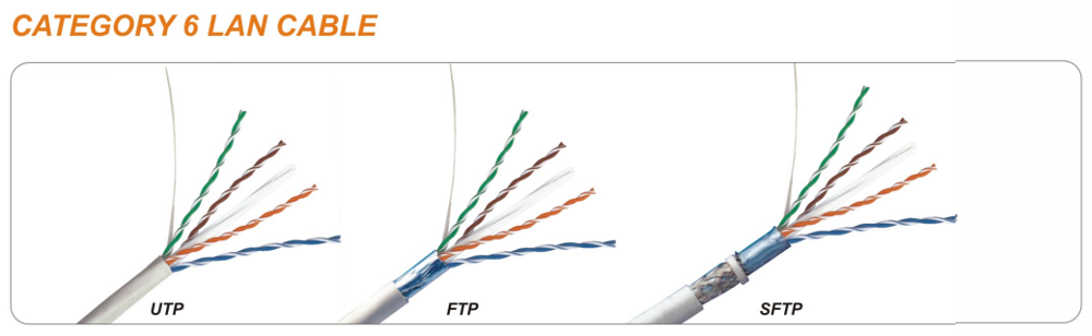 UTP/SFTP/FTP Network Cable CAT 6 Cable  sc 1 st  Ningbo Lucktech Electronics Co. Ltd. - Alibaba : cat six cable wiring - yogabreezes.com