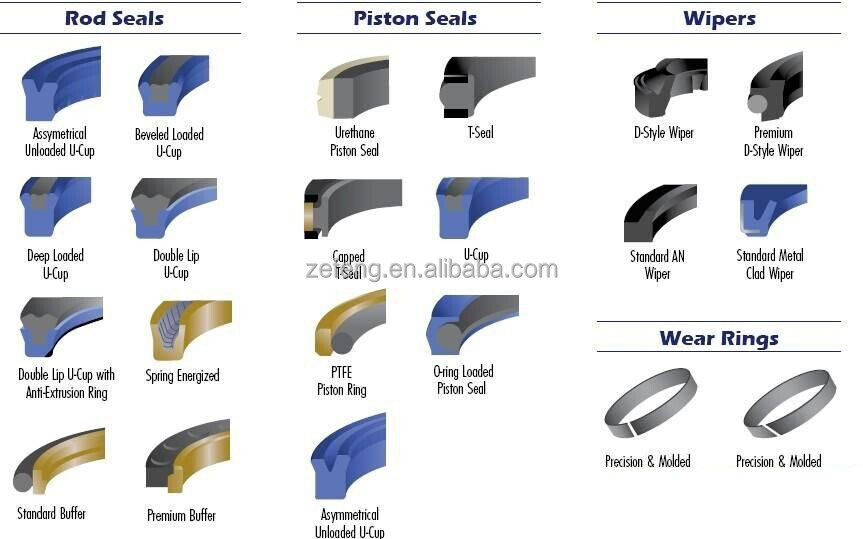 Types Of Piston Seals : Engine series identification  ford price