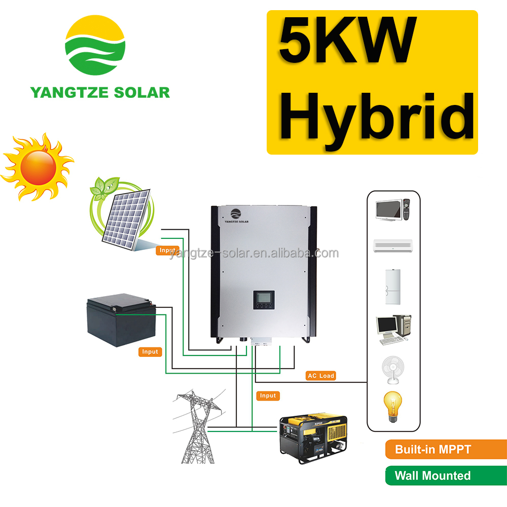 Renewable energy 5kw hybrid home solar panel system with battery charger