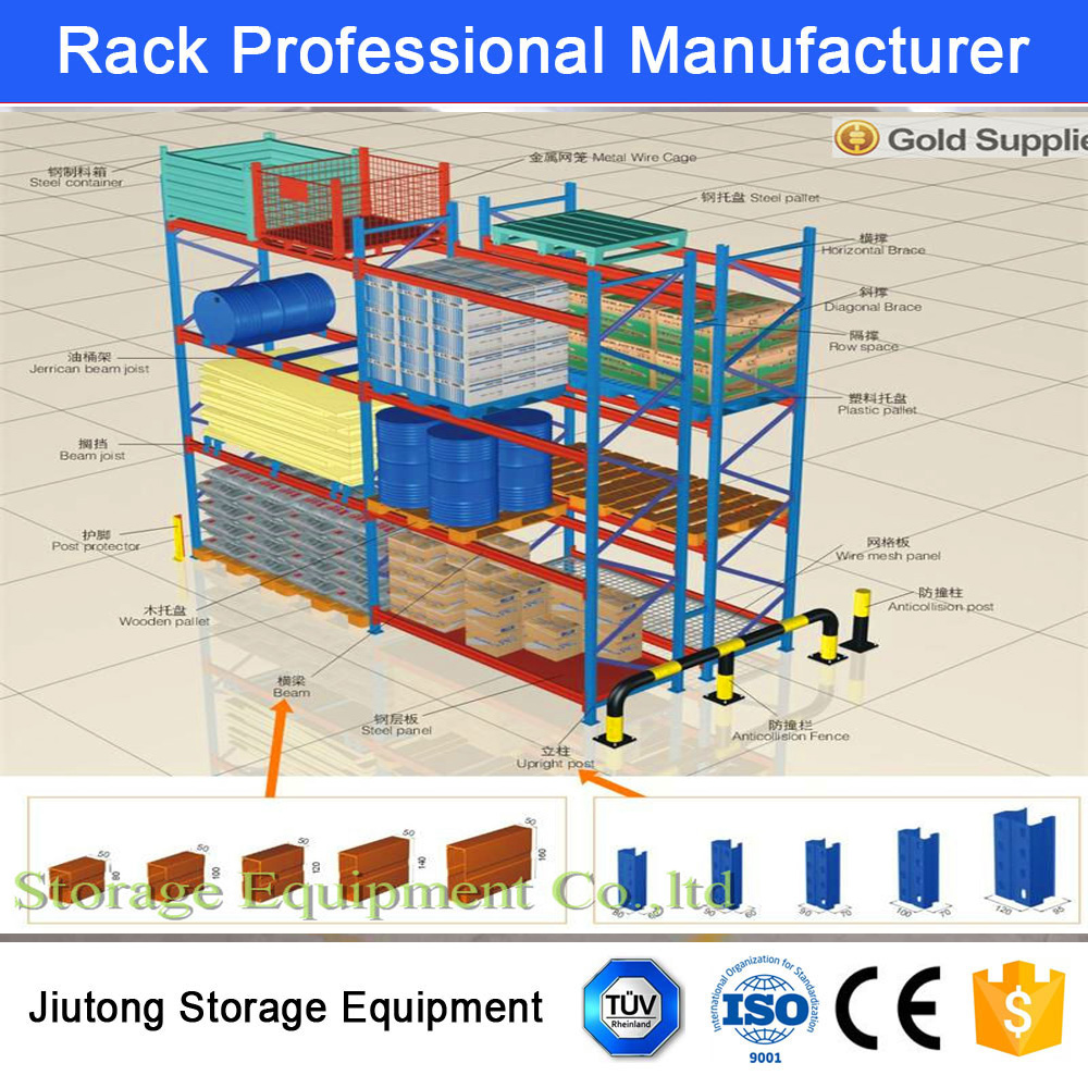 Made in China Industrial Shelving/Warehouse Storage Shelves/Warehouse Equipment
