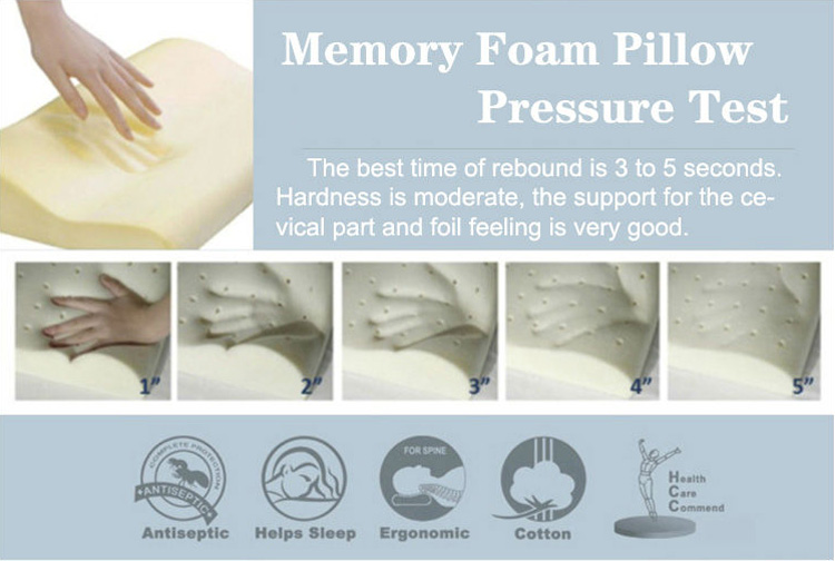 Pain relief memory foam lidl seat cushion waist protect cushion