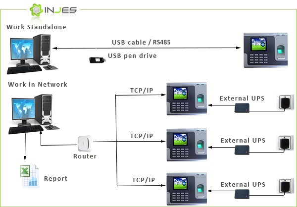 China Injes Professional Fingerprint Time Attendance System Software Free  Download - Buy Time Attendance System Software Free Download,Fingerprint
