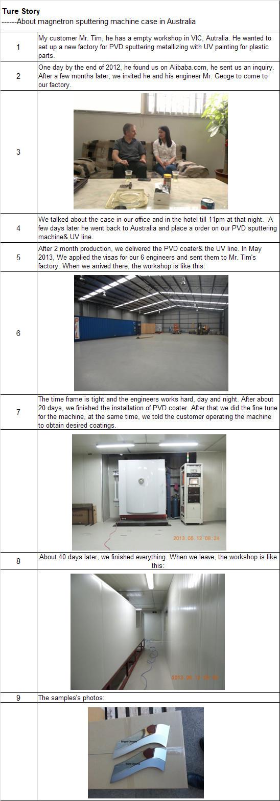 Pvd Vakuum Coating Machine Dc Magnetron Sputtering/ion-arc Plating ...