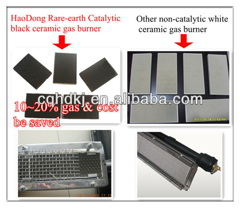 Industrial Infrared Radiation Heater Hd242 Buy Infrared