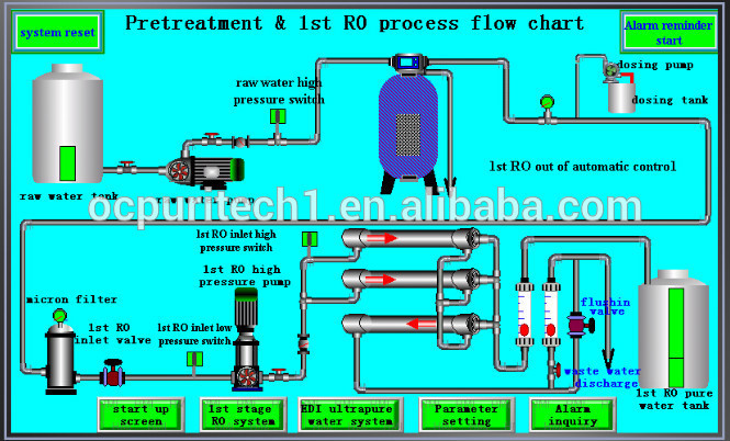 product-Ocpuritech-2000 liters per hour reverse osmosis drinking water filter systems-img
