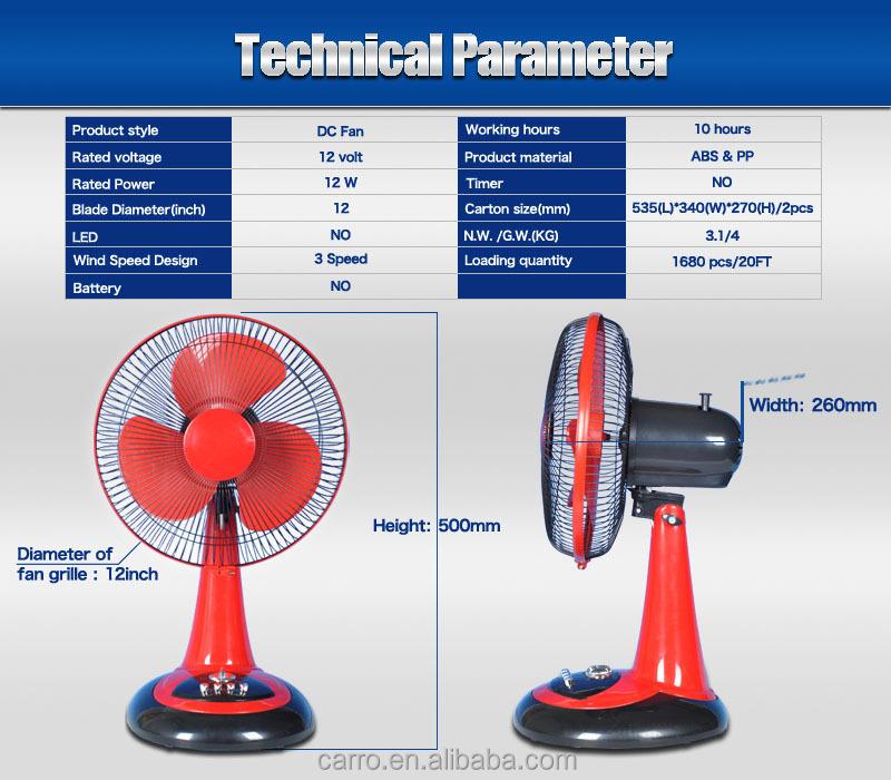 Good quality 12inch 12v dc fan specification 12 volt dc for 12v dc table fan price