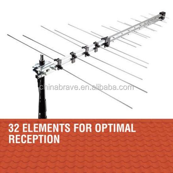 UHF Log Periodik Antena Televisi Luar Ruangan HF/VHF/UHF Loft dengan CE & RoHS OEM & ODM