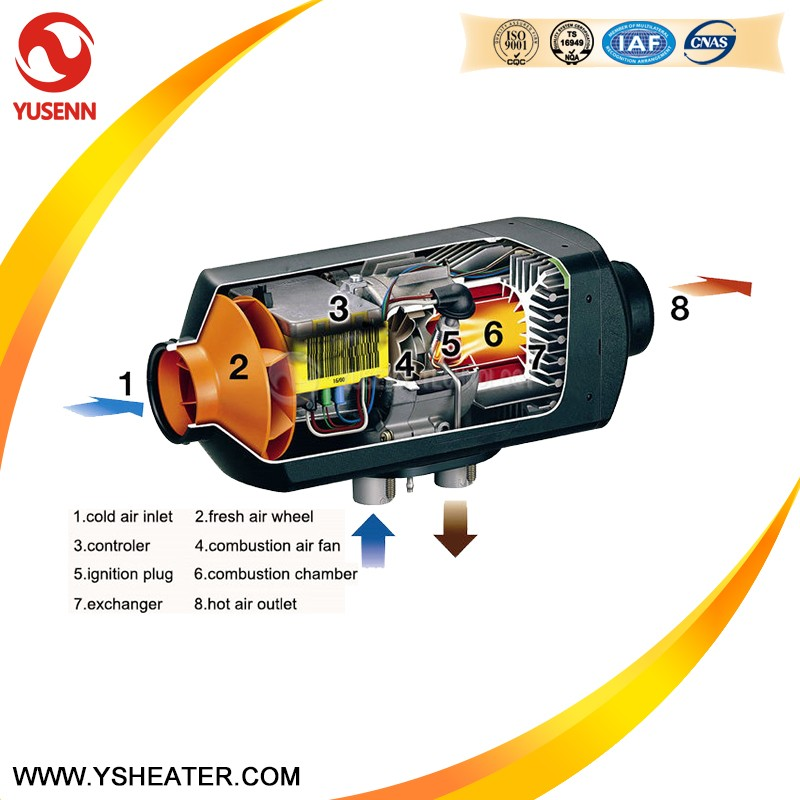 2KW Auto Coolant Pre-heating Parking Heater | Aquecedor a diesel