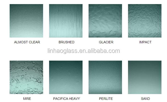 Image Result For Shower Wall Panels