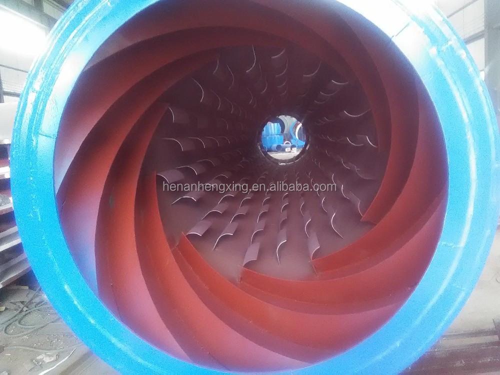 rotary drying equpment;
