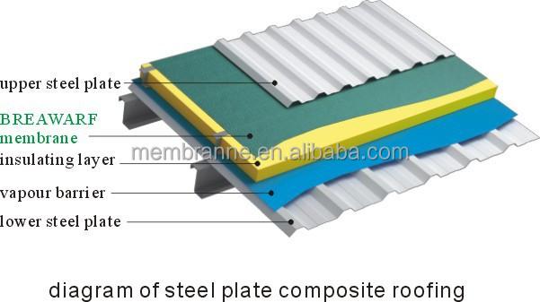 Breather Roof Membrane Waterproof Buy Roof Membrane