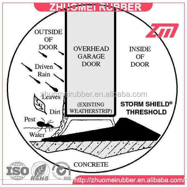 Waterproof Garage Door Bottom Sealrubber Floor Seal Buy Door