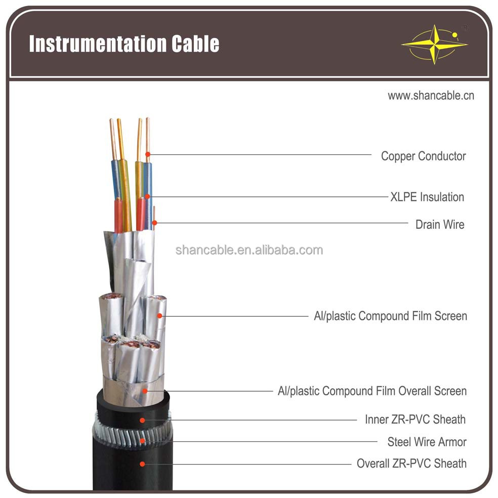 Twisted Pair Instrumentation Cable Double Shielded Cable