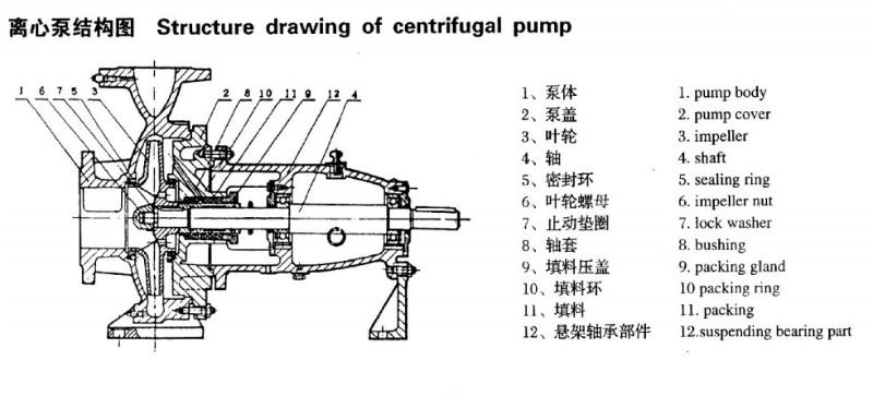 IS Air Cooler Centrifugal Water Pump_60203279814