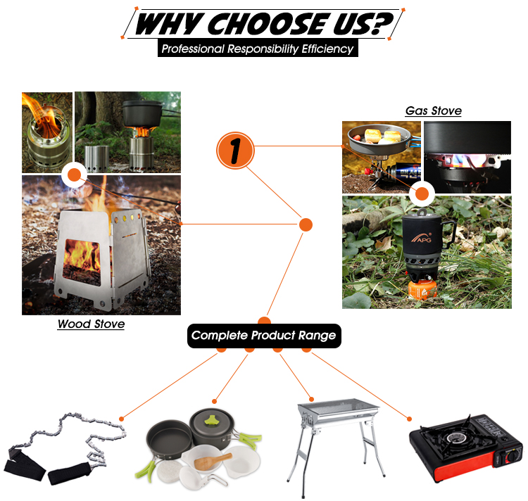 APG Portable Mini Camping Burner Gas Stove