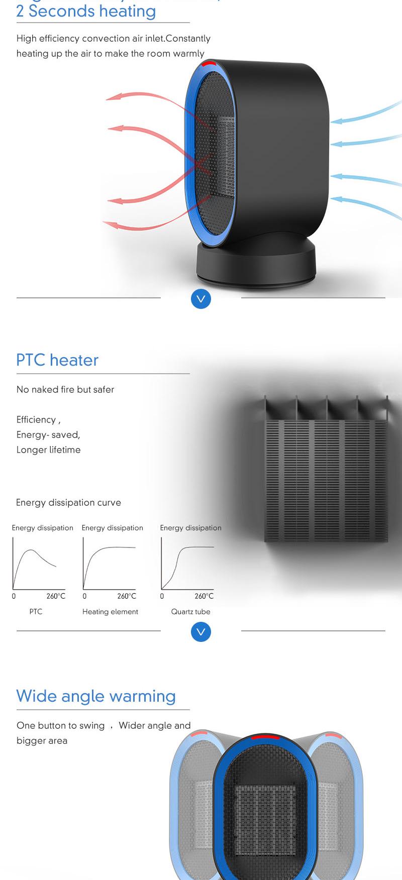 mini heater fan