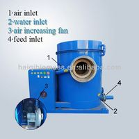 New Hot sale Top quality full automatic 300kw small power plant gasifier rice husk biomass