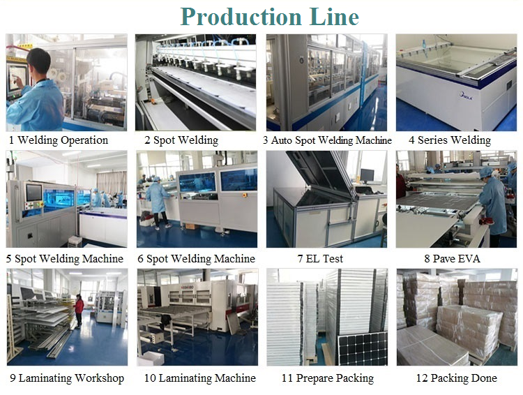 Production Line.png