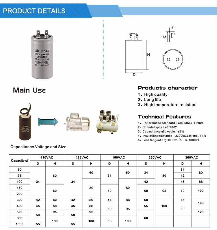 Ac Motor Run Capacitor High Insulance Resistance Good Sale