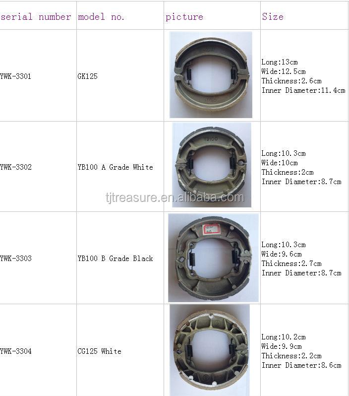Hot Sale Names Of Motorcycle Brake Pedal Parts Foot Brake Shoe Rubber Brake  Parts Rs125 - Buy Names Of Motorcycle Parts,Motorcycle Brake Pedal