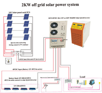 5kw 6kw Solar Panel System For House Solar Electric
